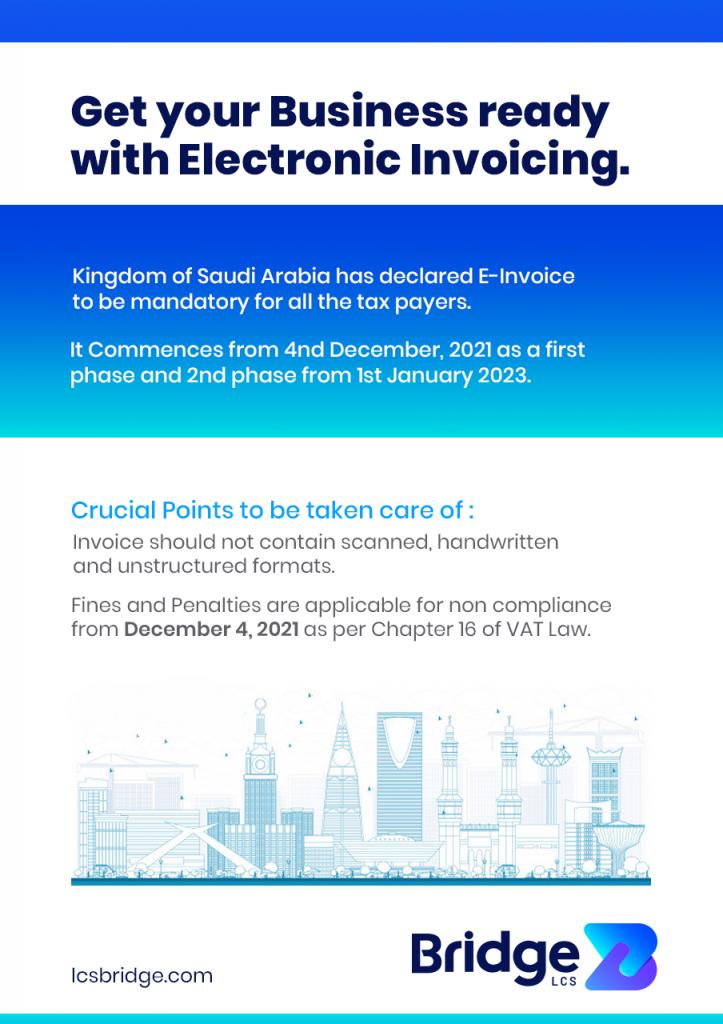 Saudi Arabia E-Invoicing From 2021 December